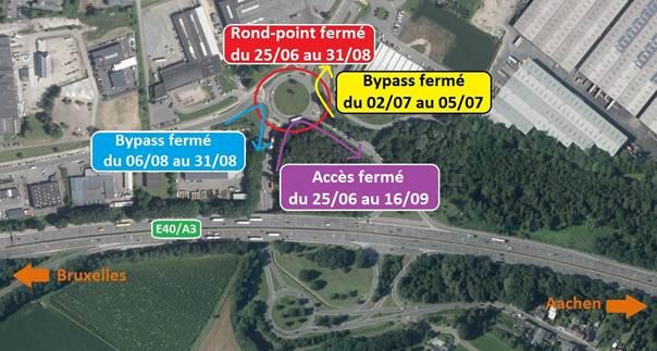 Herstal- E40/A3 :  modifications des conditions de circulation suite à la réhabilitation de l'échangeur n°34 Hauts-Sarts/Hermée